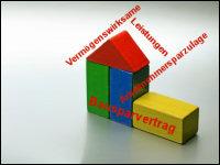arbeitnehmersparzulage und verm genswirksame leistungen f r ihren bausparvertrag. Black Bedroom Furniture Sets. Home Design Ideas